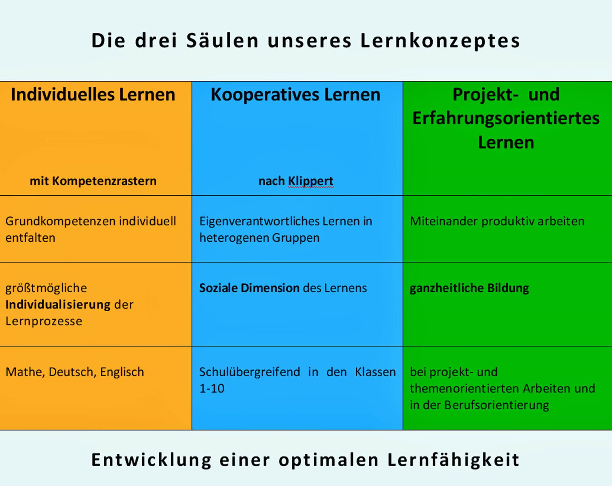 look gleichklang partnervermittlung bewertung when you dislike